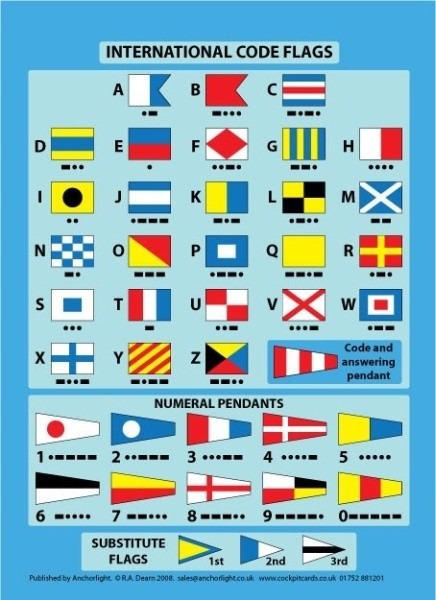 marine morse code with flags Code flags for sale: international code flags  full set of international marine code flags i have for sale 3 code ,signal flags  code , flags, morse code etc.
